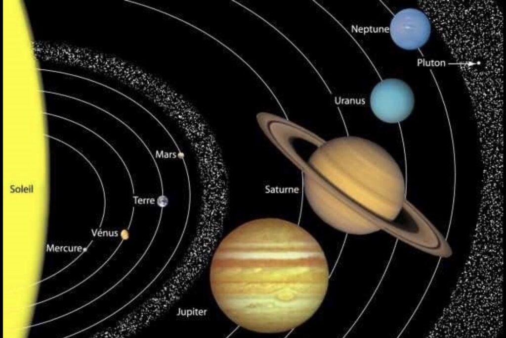Le système solaire légendé avec la ceinture d'astéroïdes et la ceinture de Kuiper